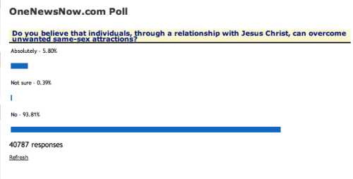 OneNewsNow poll gets freeped! and freeped some more!